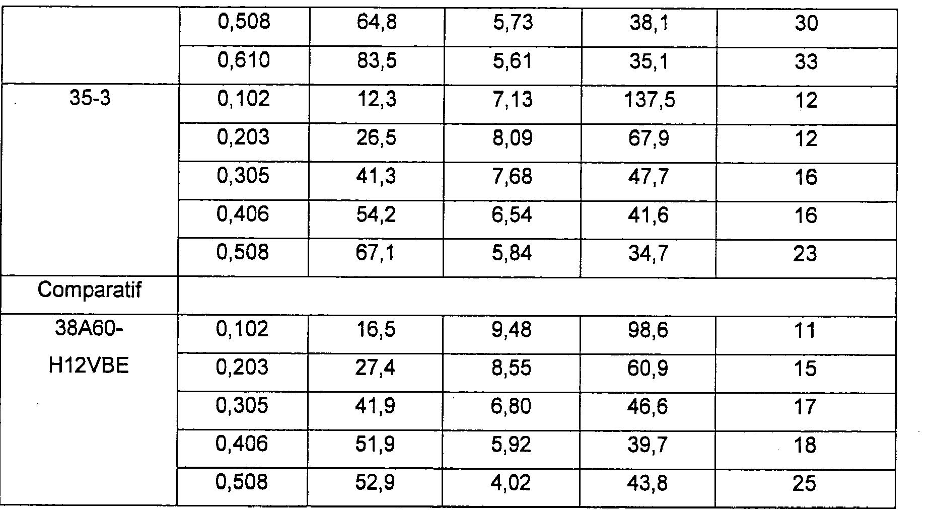 Figure LU91109A1D00611