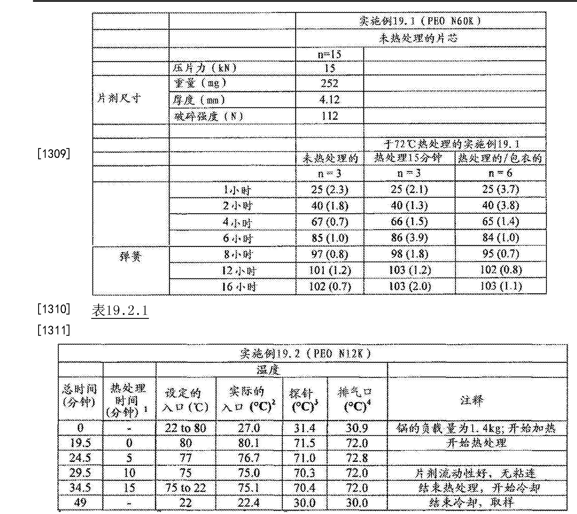 Figure CN102688241BD01281