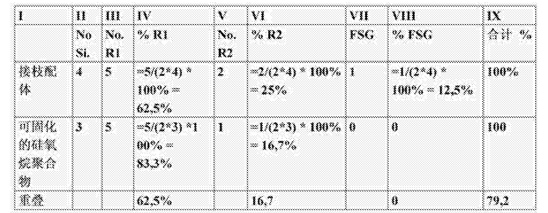 Figure CN104755586BD00231