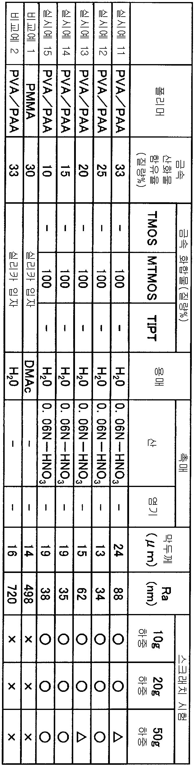 Figure 112008065785902-pct00002
