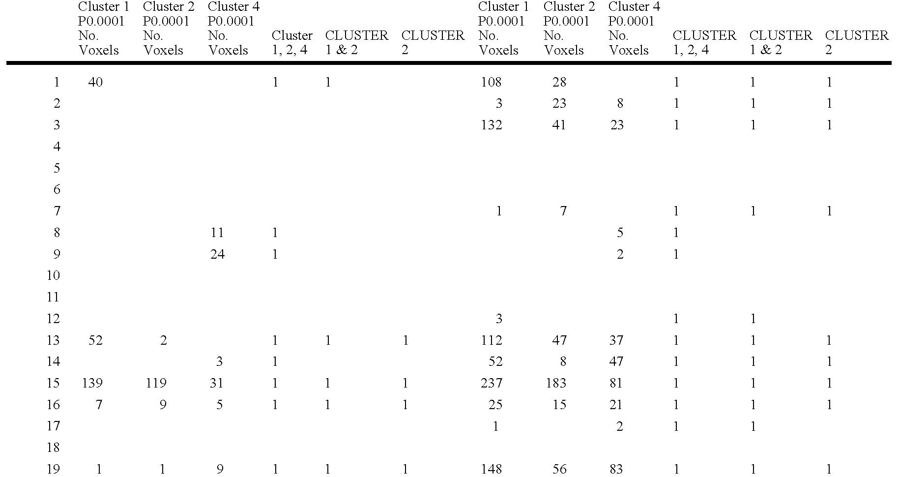 Figure US20060036152A1-20060216-C00001