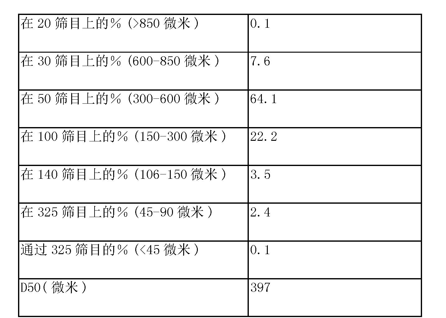 Figure CN104974312AD00301