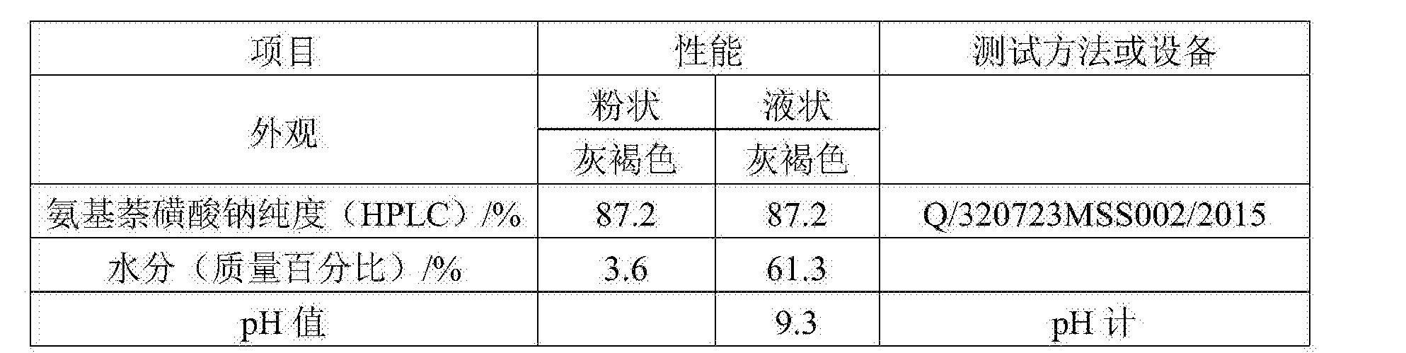 Figure CN105523674AD00131