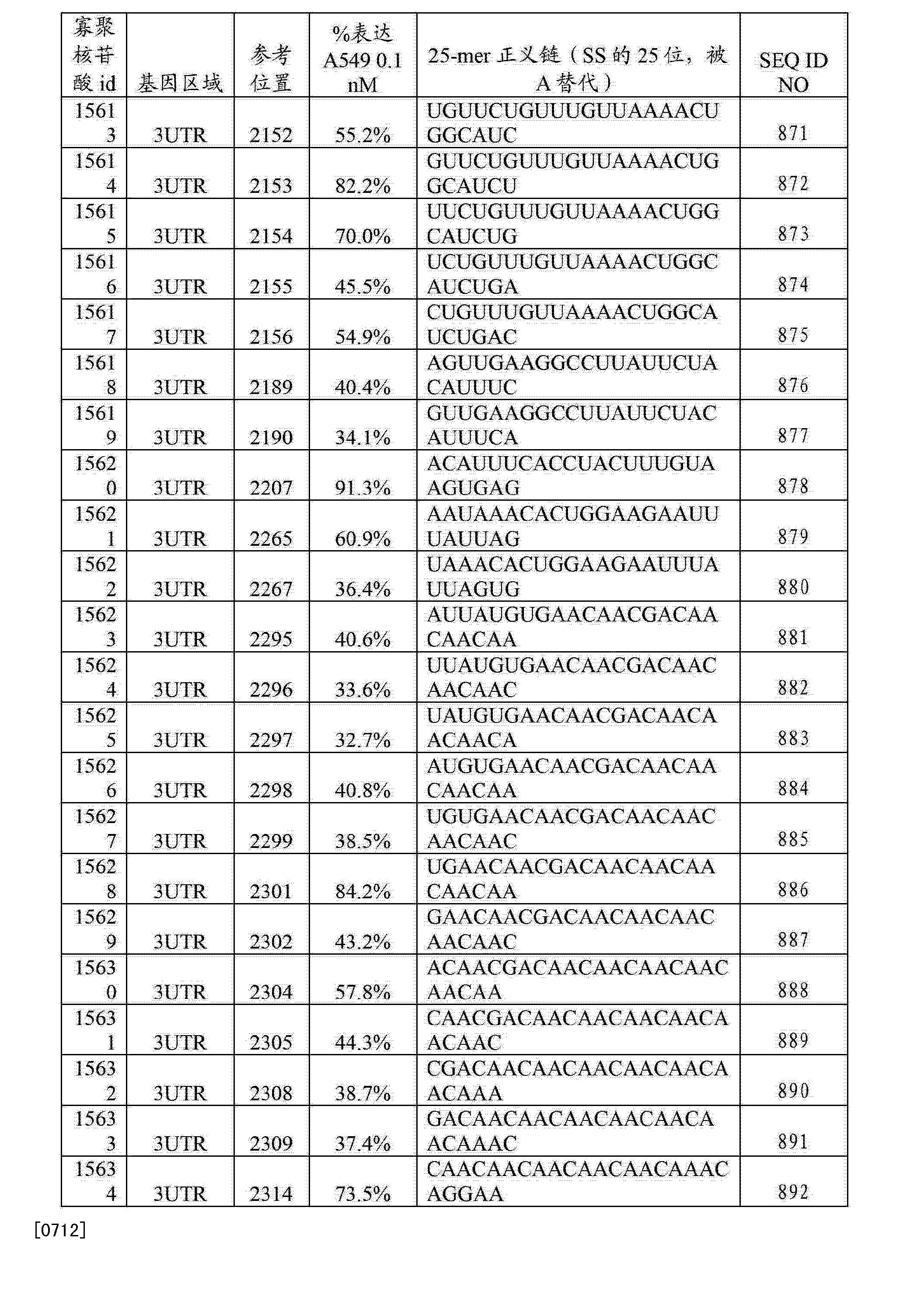 Figure CN103108642BD01231