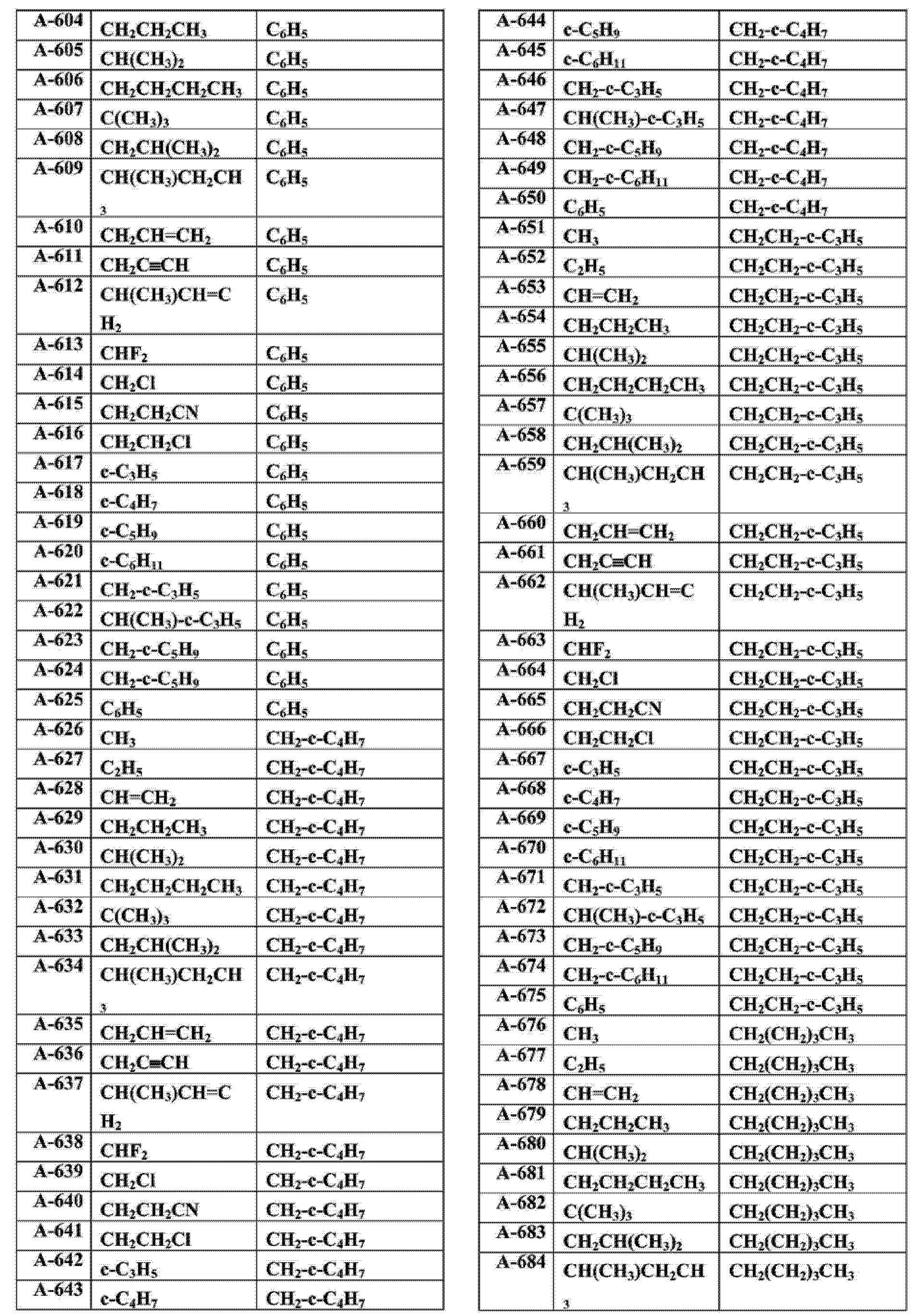 Figure CN103827103AD00361