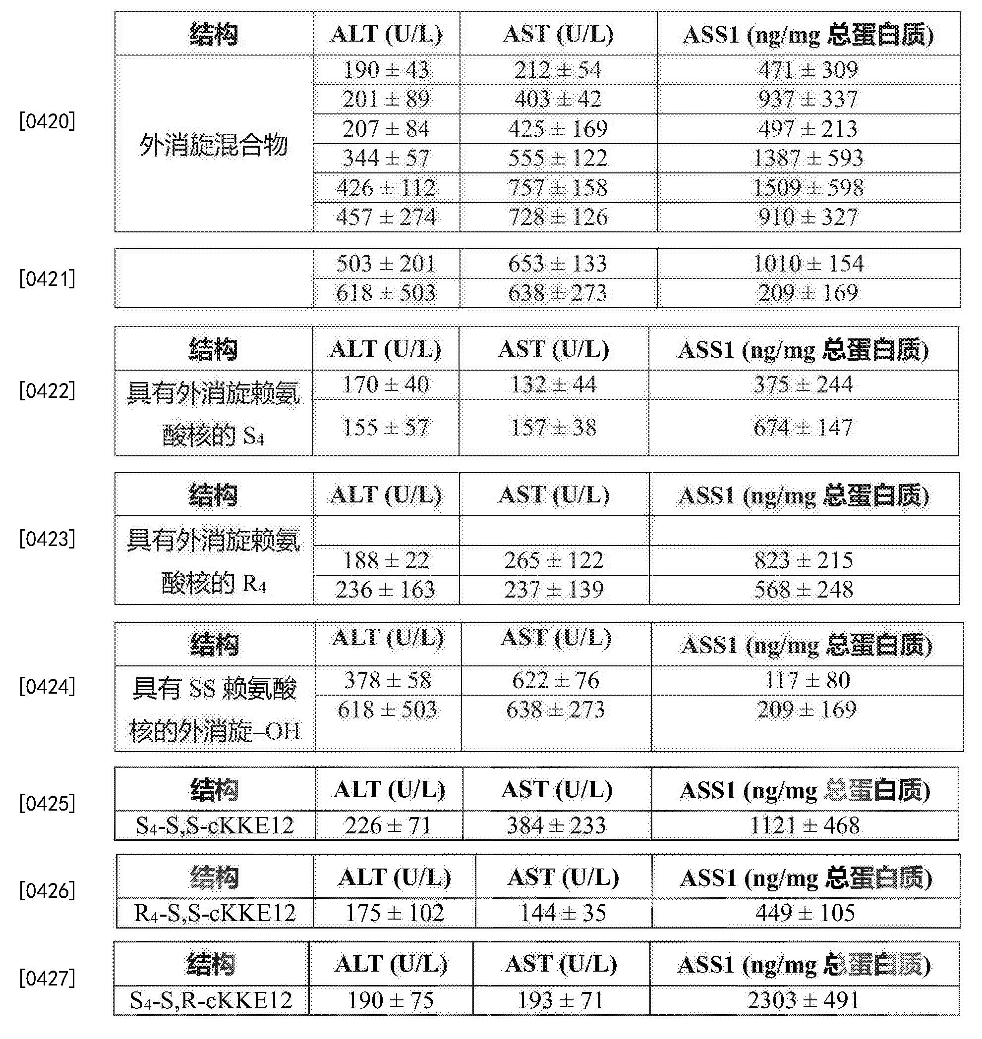 Figure CN106795142AD00641