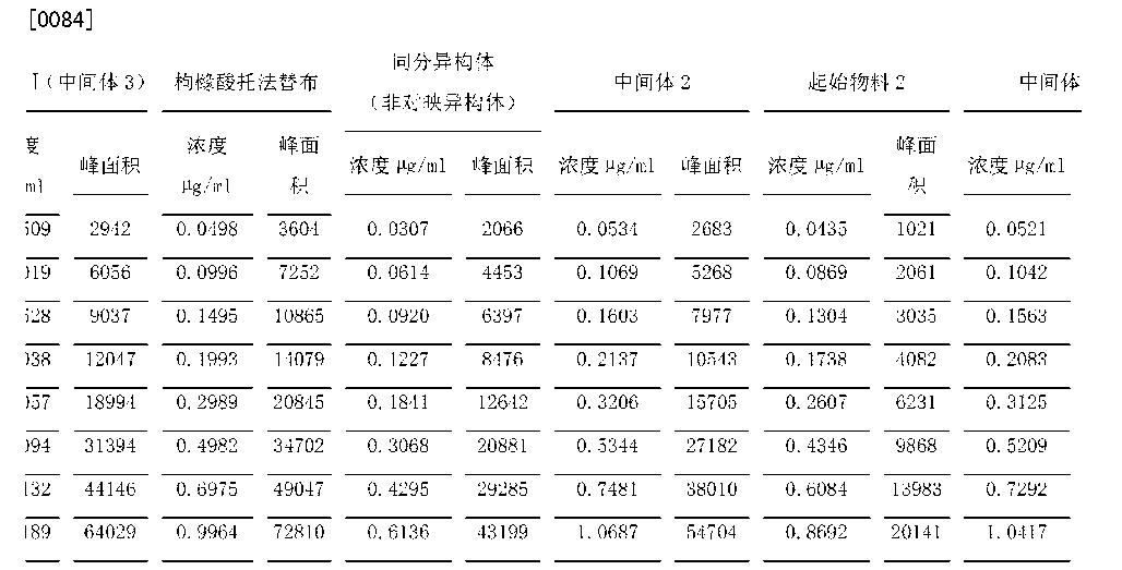 Figure CN104459004AD00121