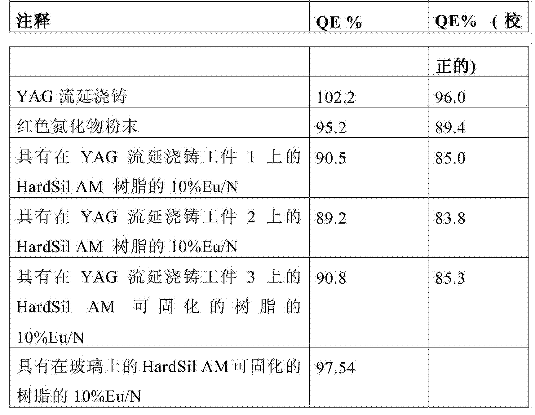 Figure CN105637061AD00161