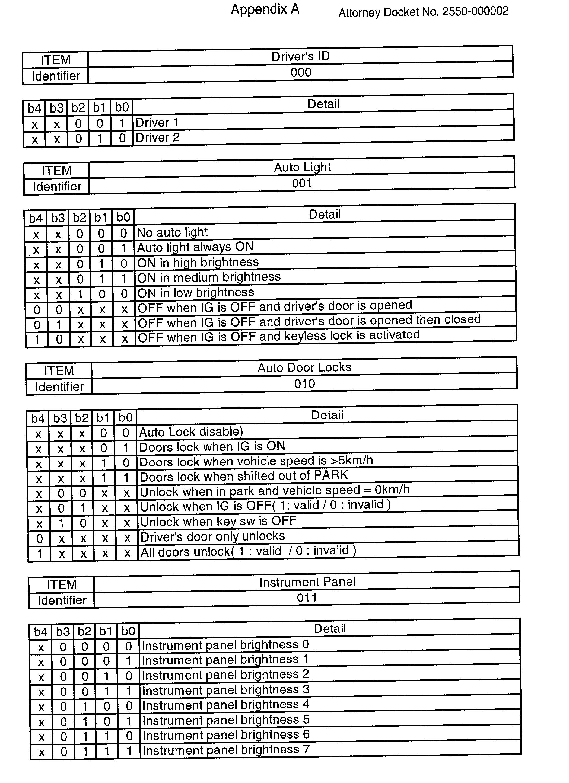 Figure US20030152088A1-20030814-P00001