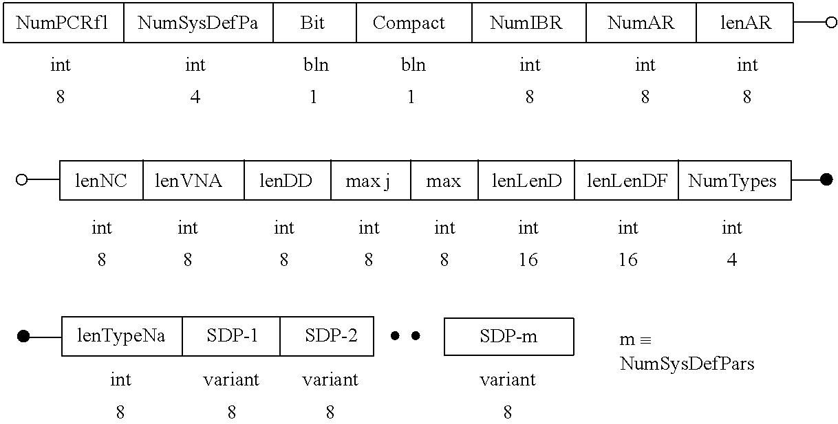 Figure US20110004566A1-20110106-C00015