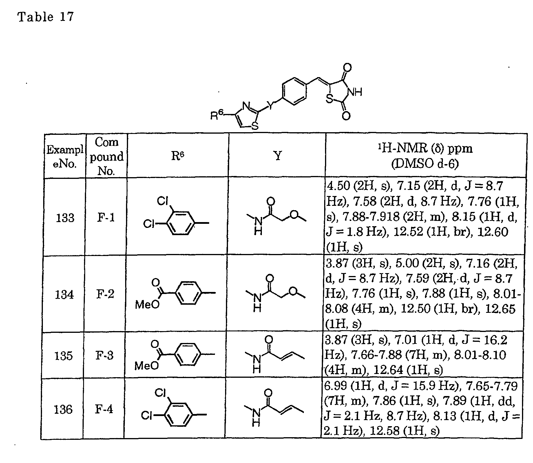 3b70e5c5d5c Compound (F-1) to Compound (F-4) were synthesized in a manner similar to  Example 1 by using methyl 4-formyl-phenoxyacetate