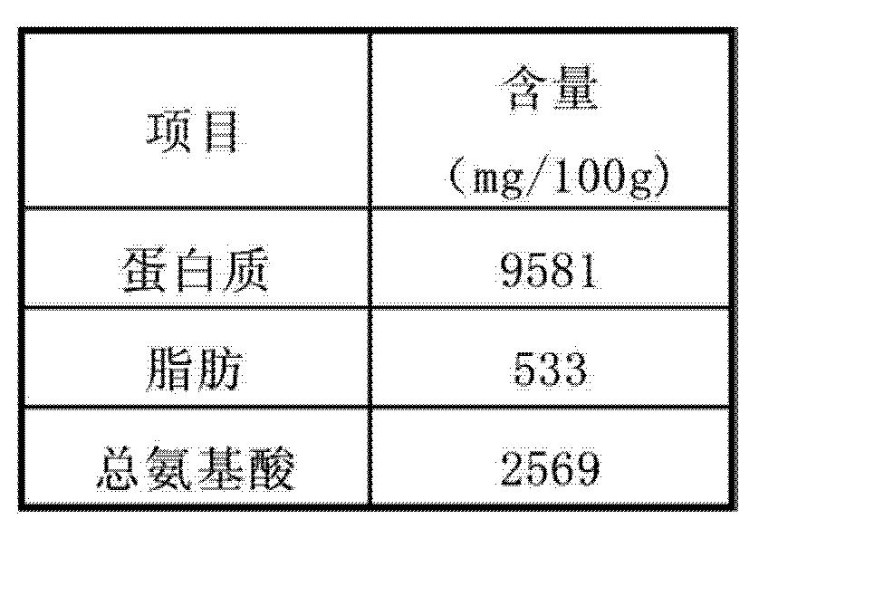 Figure CN103070387BD00112