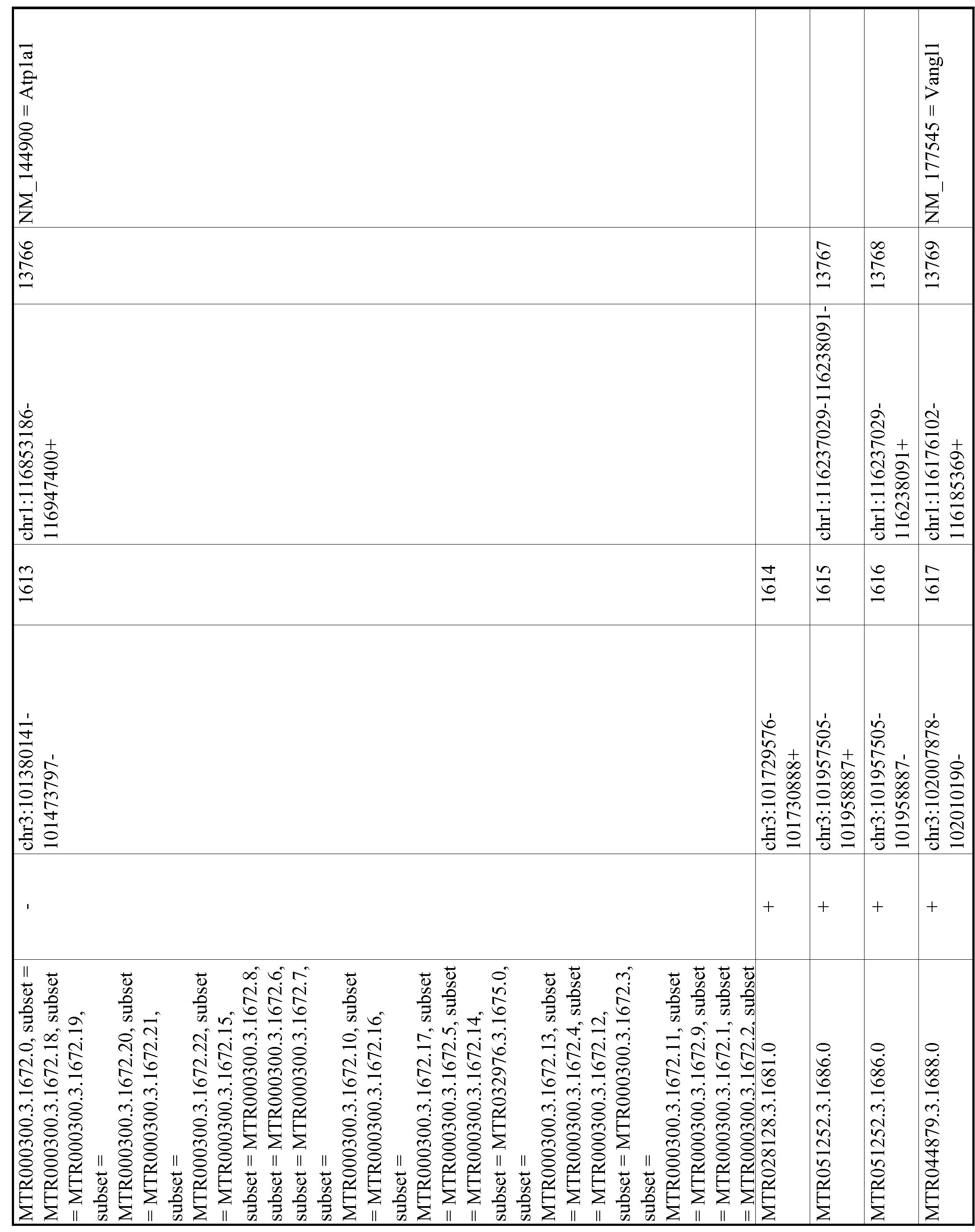 Figure imgf000410_0001