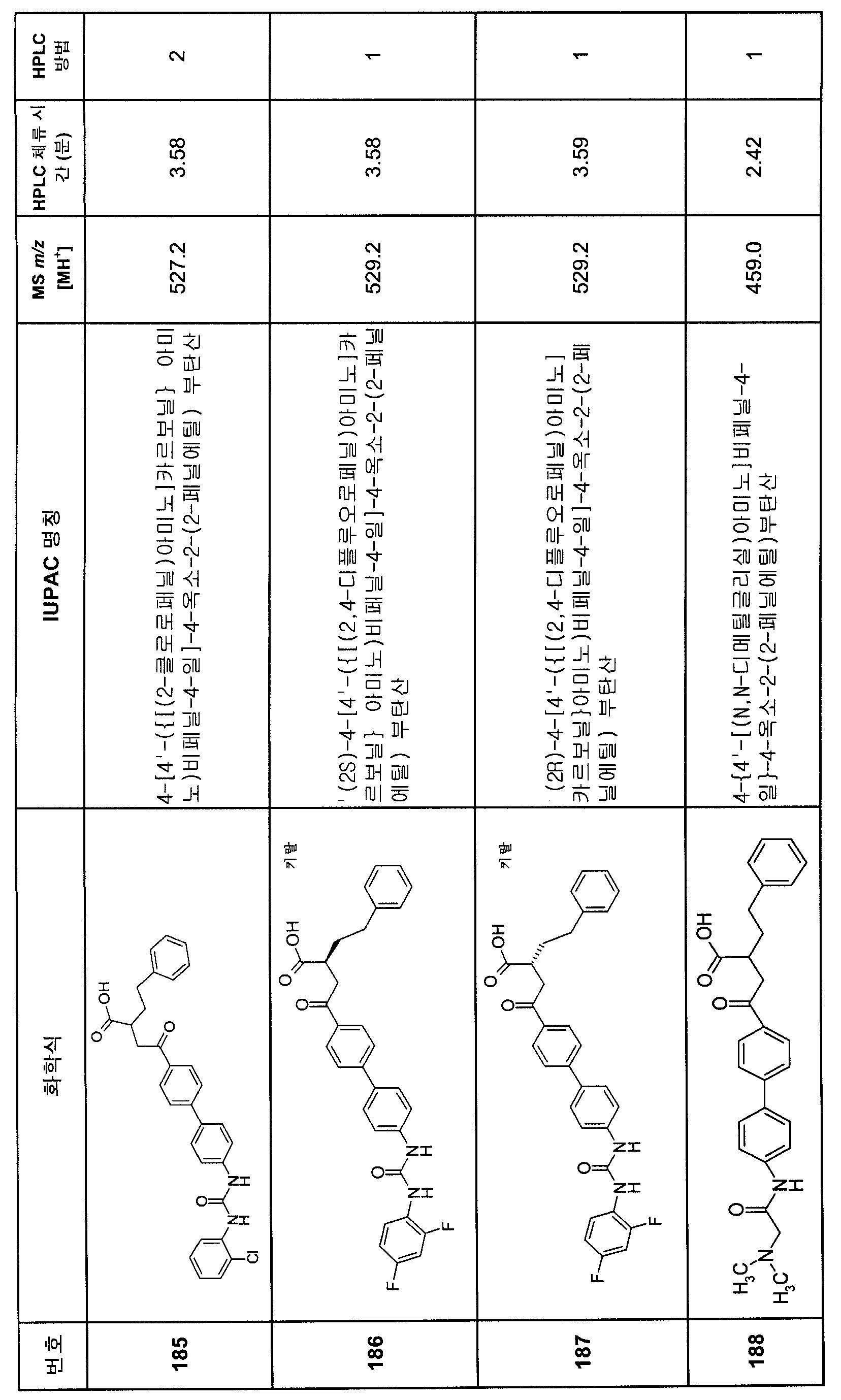 Figure 112007082249387-PCT00204