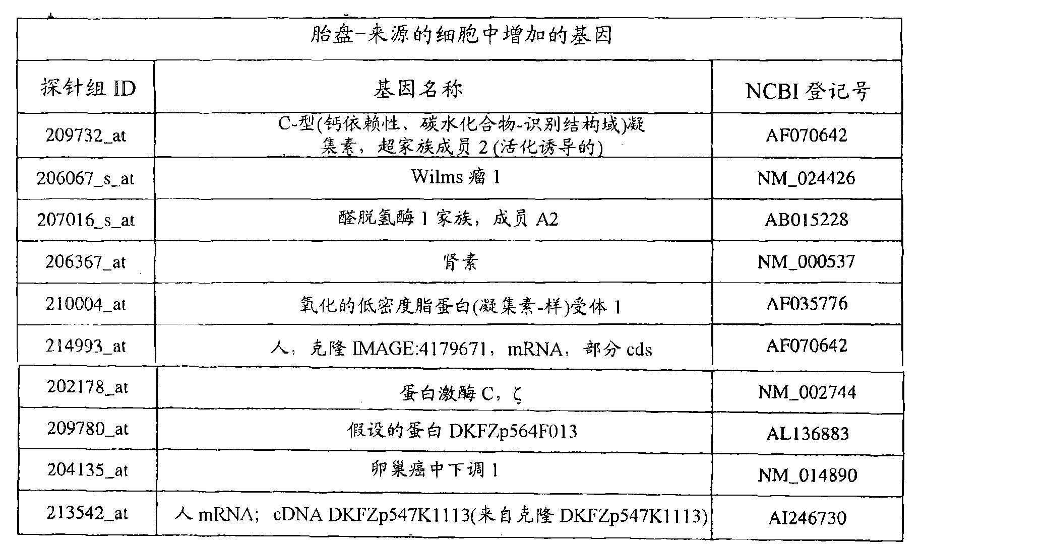 Figure CN102498204AD00411