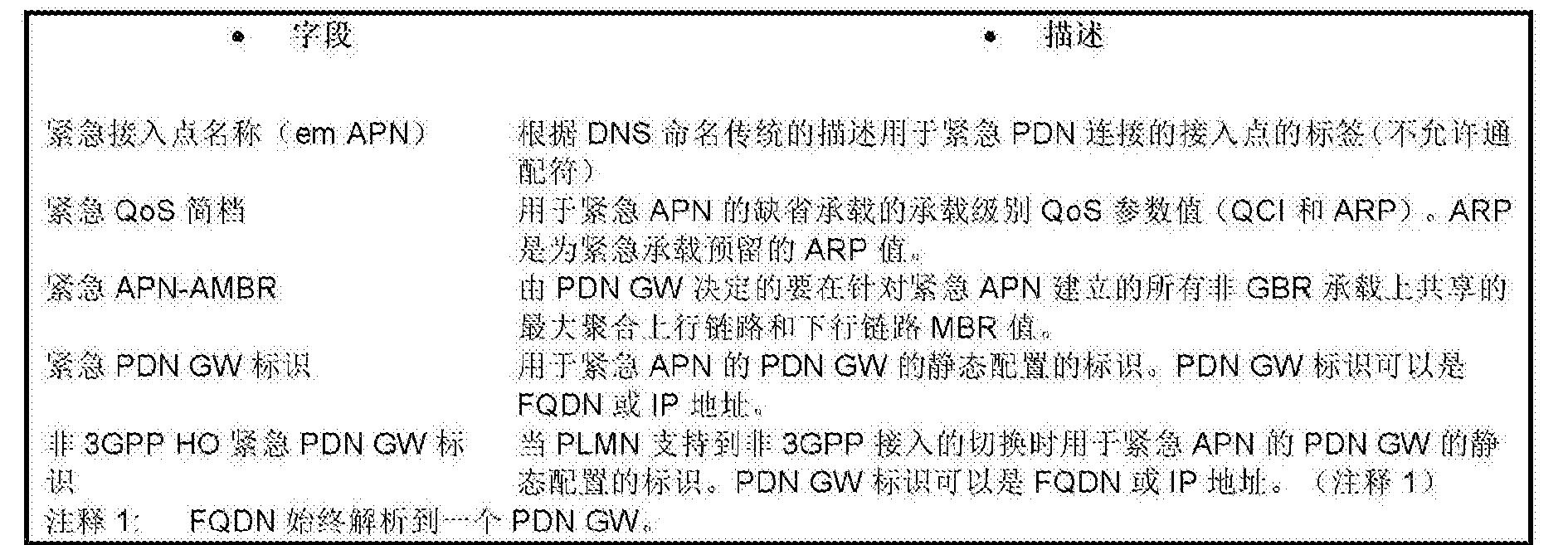 Figure CN103229546BD01172