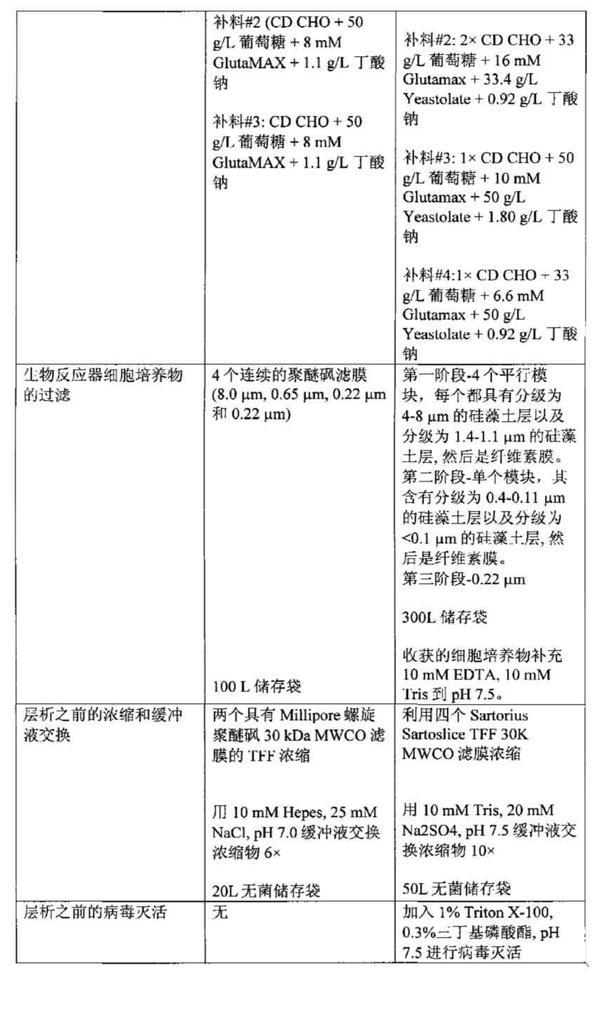 Figure CN102065886AD01091