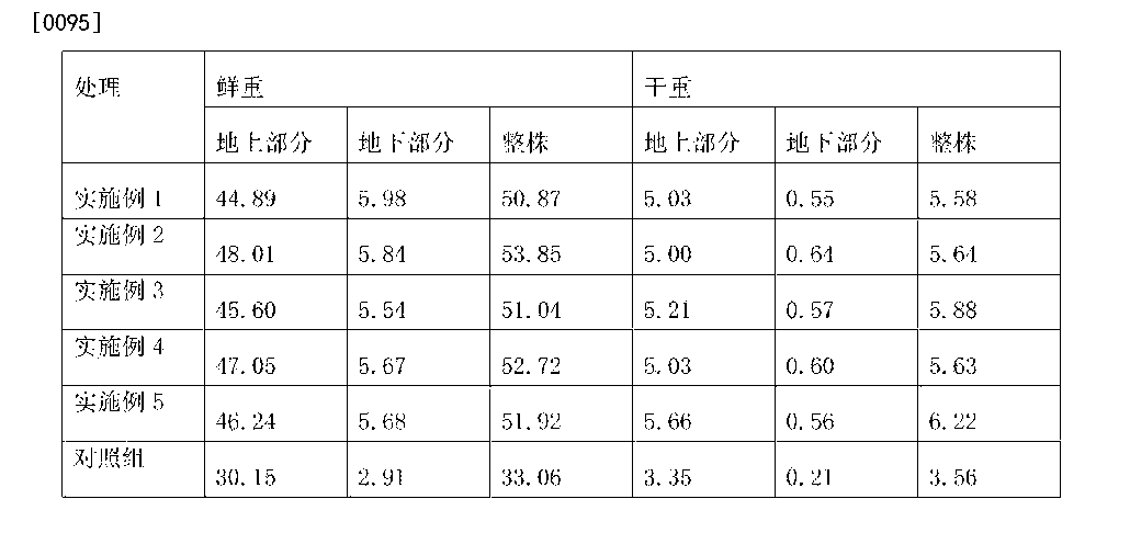 Figure CN105766592AD00092
