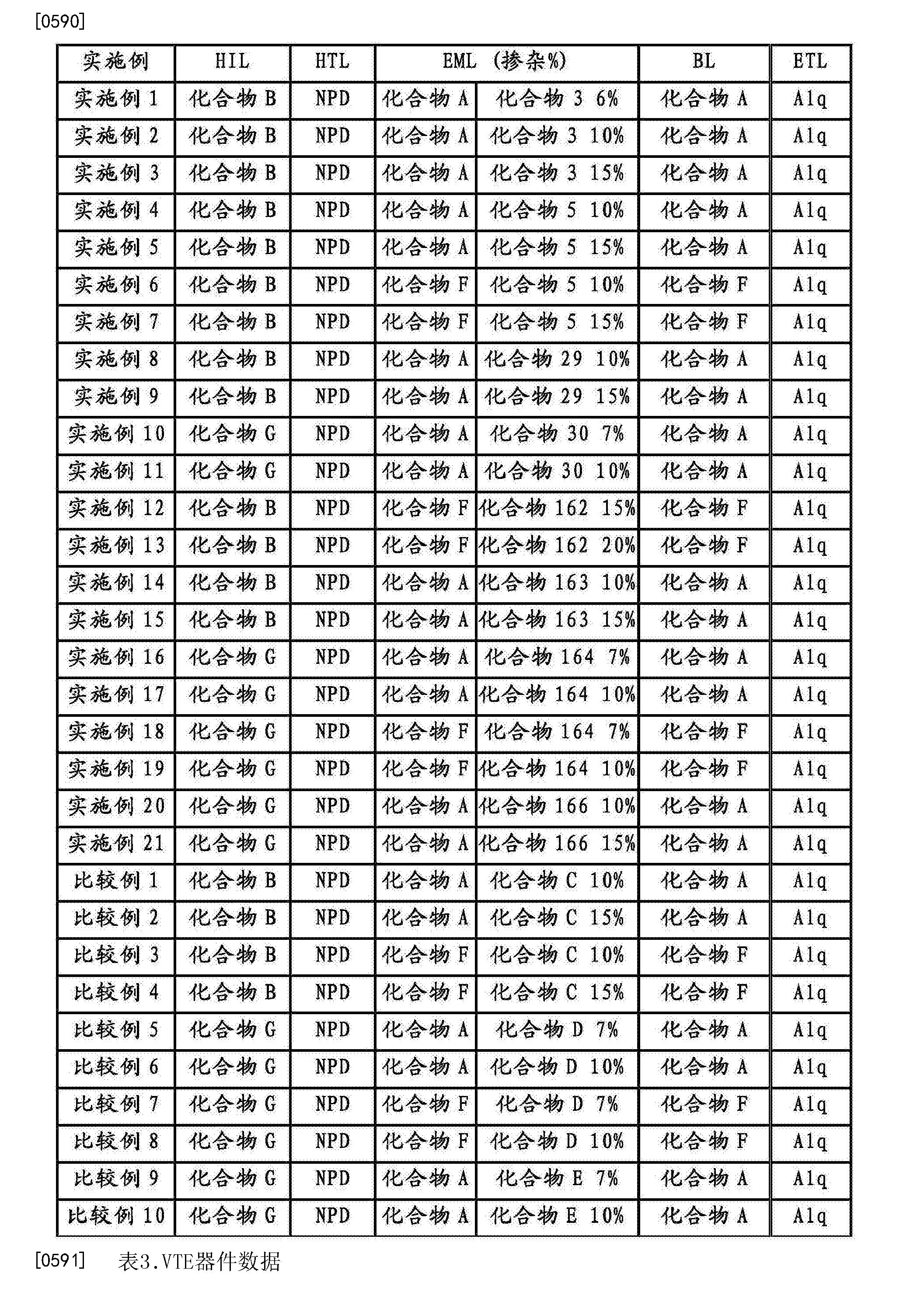 Figure CN106749425AD01661
