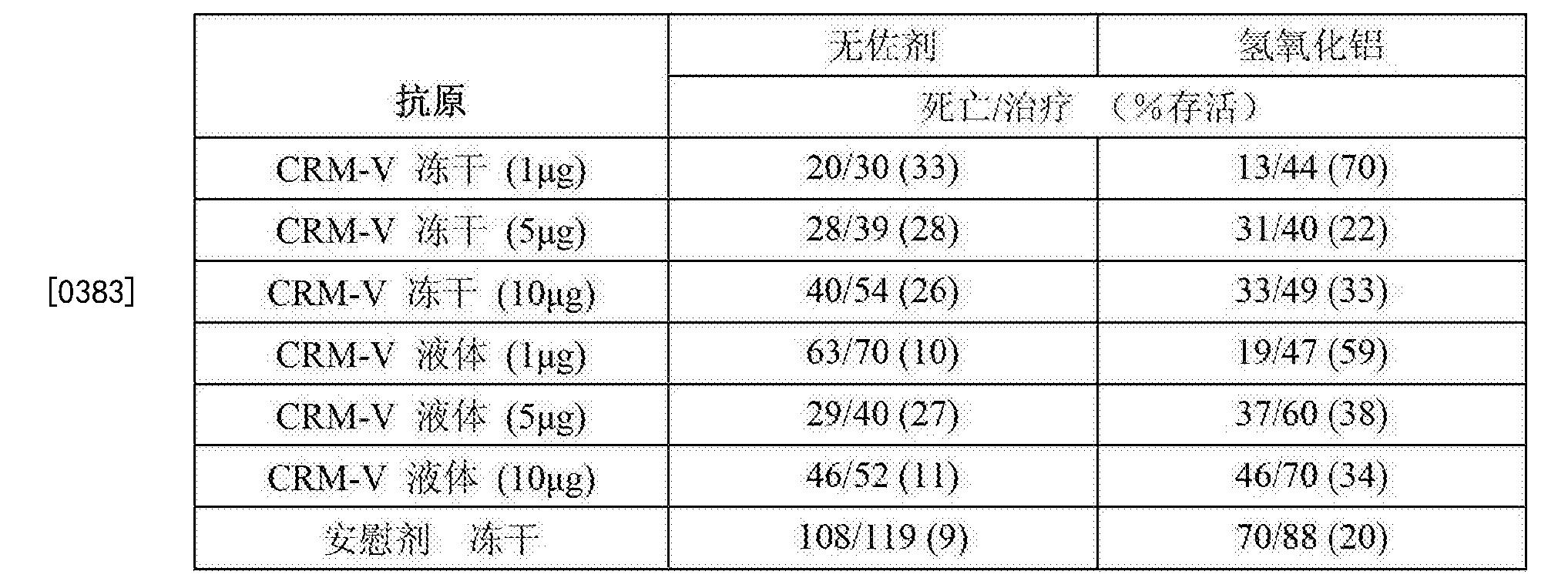 Figure CN103209708BD00432