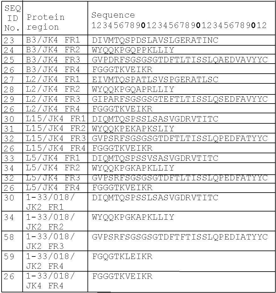 Figure US08383778-20130226-C00003