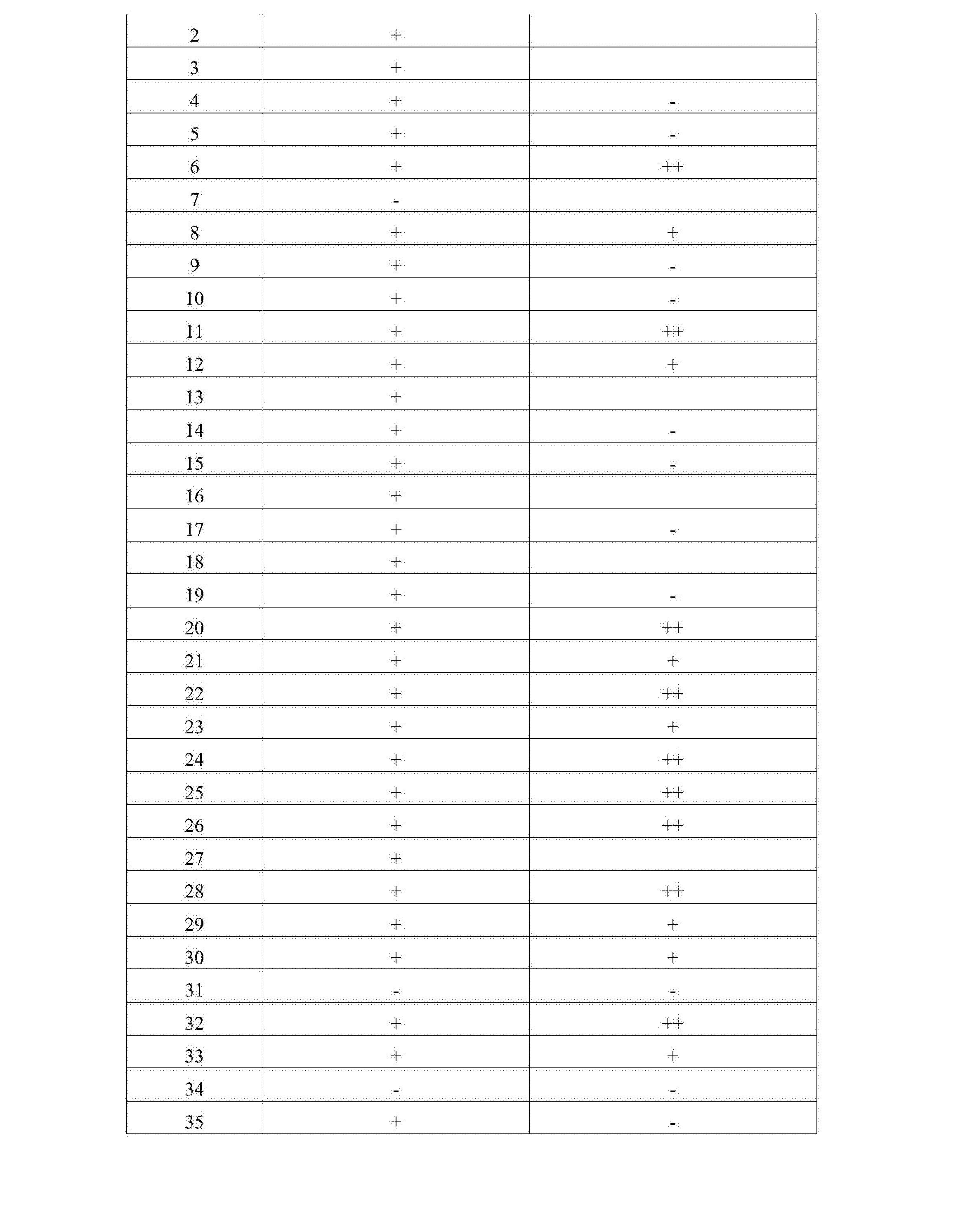 Figure CN107278202AD01941