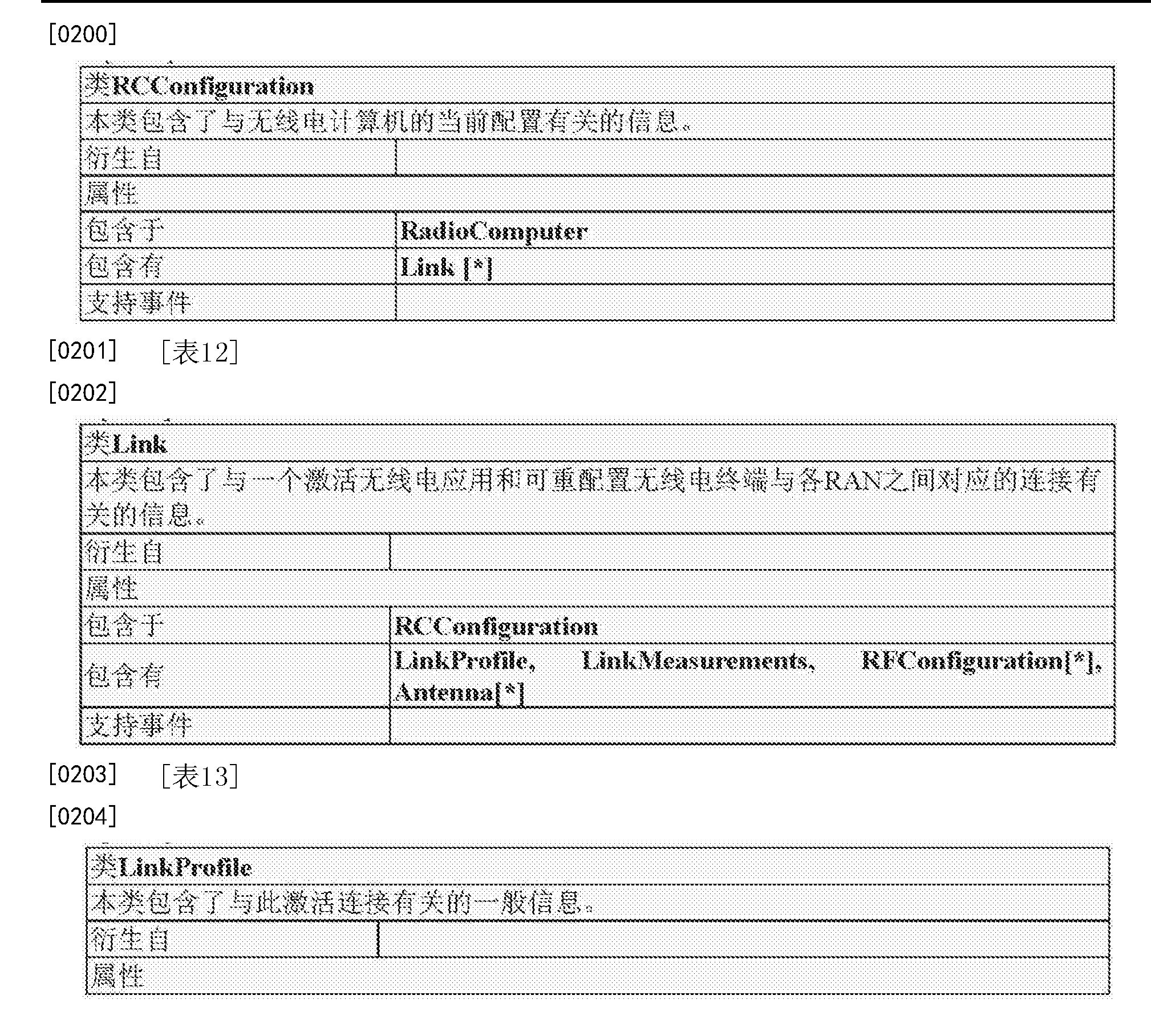 Figure CN107005583AD00221