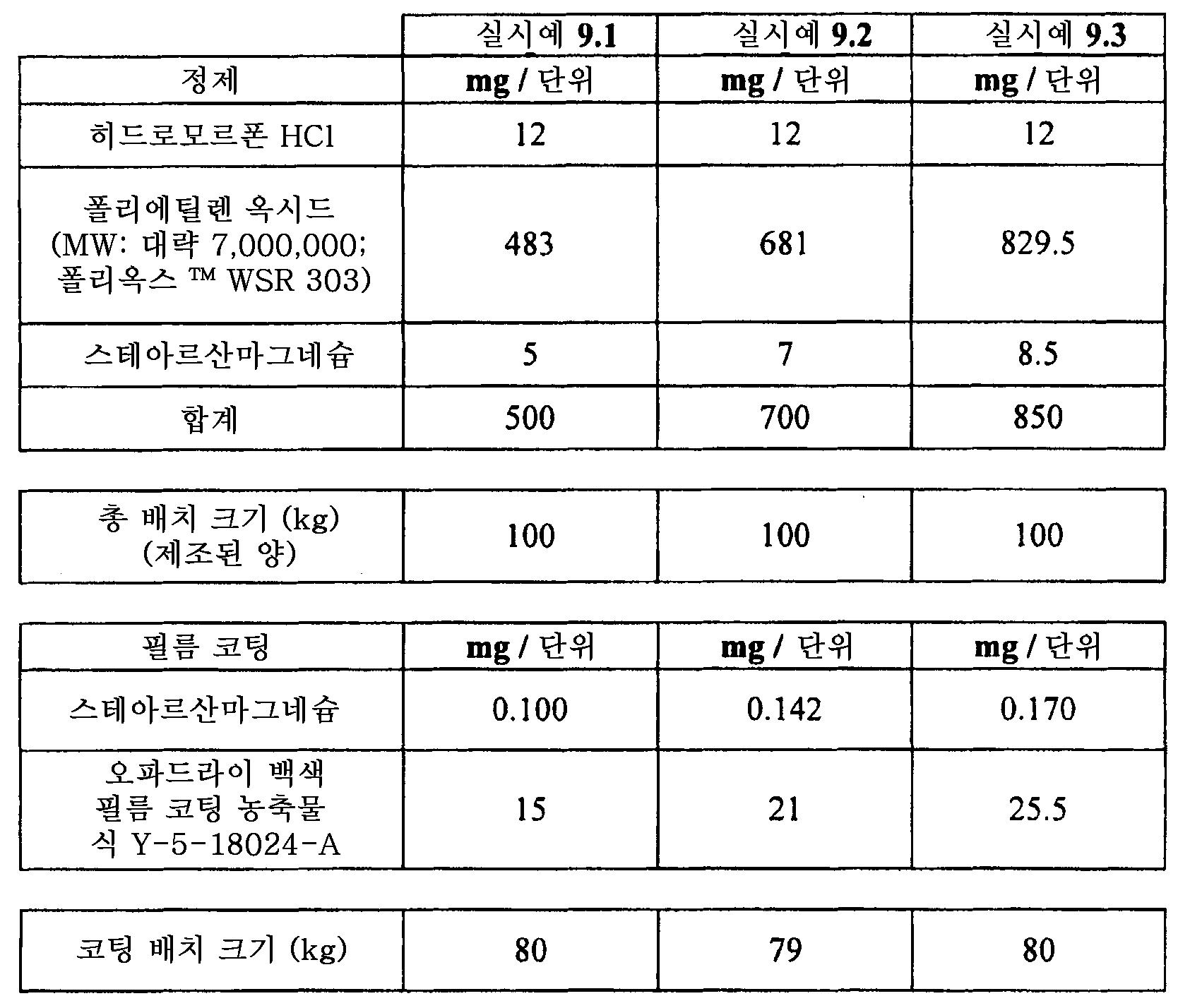 Figure 112011082183604-pat00031