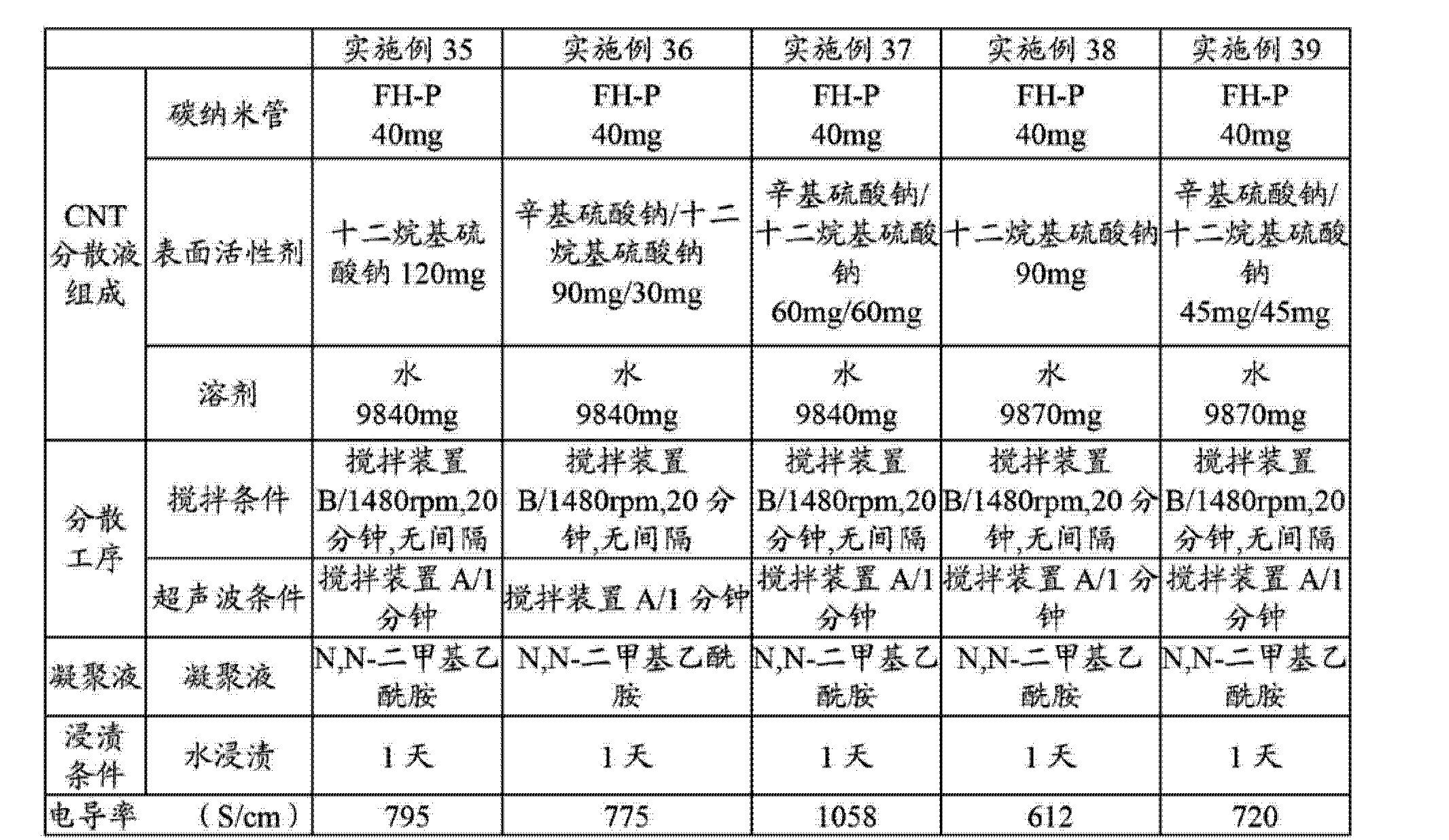 Figure CN103201418AD00192