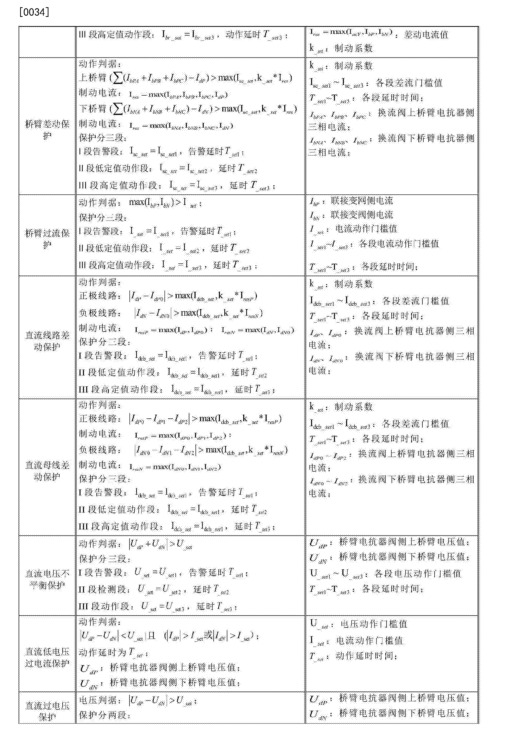 Figure CN105322536BD00081