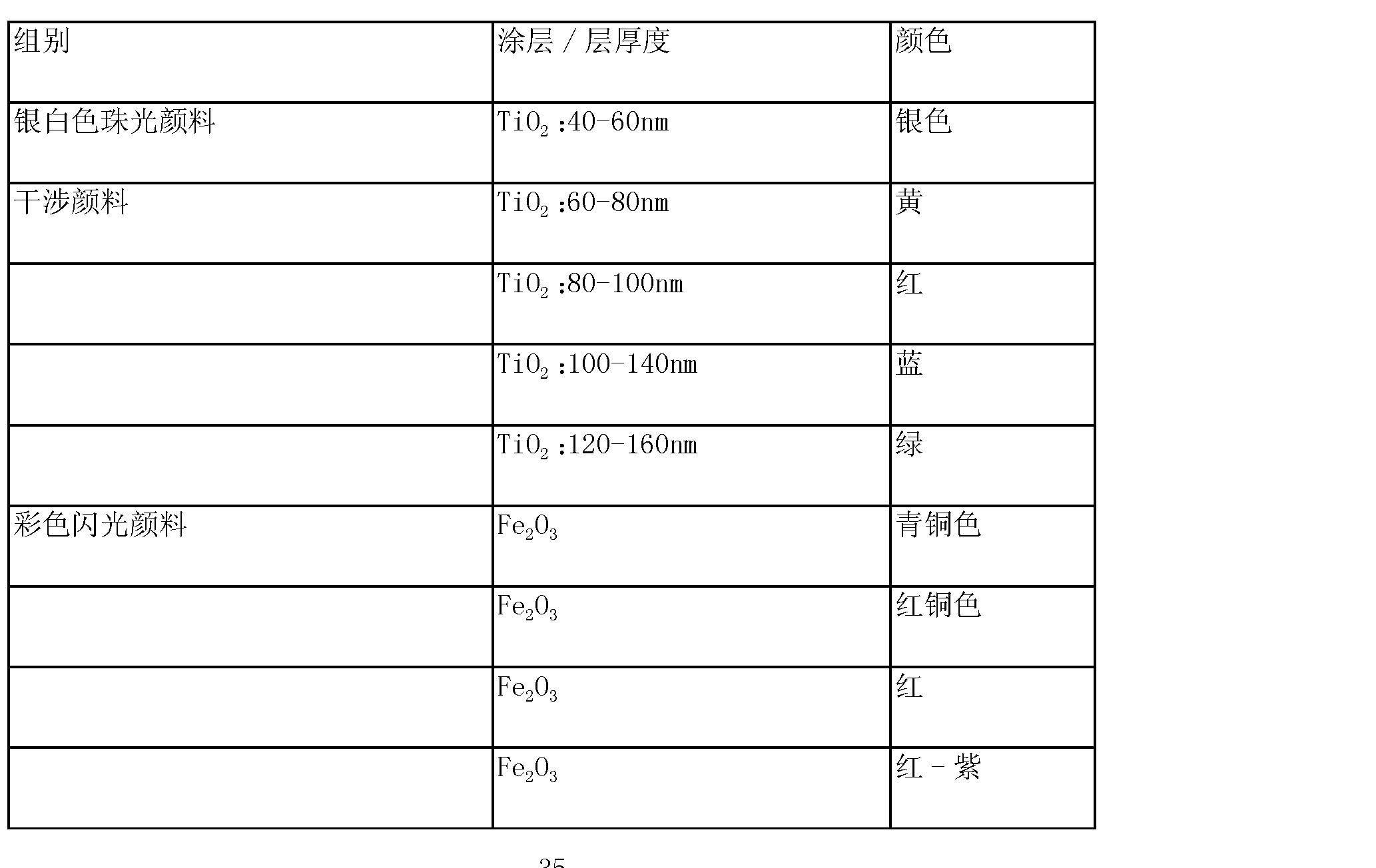 Figure CN101278051BD00351