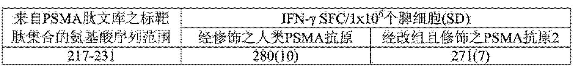 Figure CN104284674AD00503