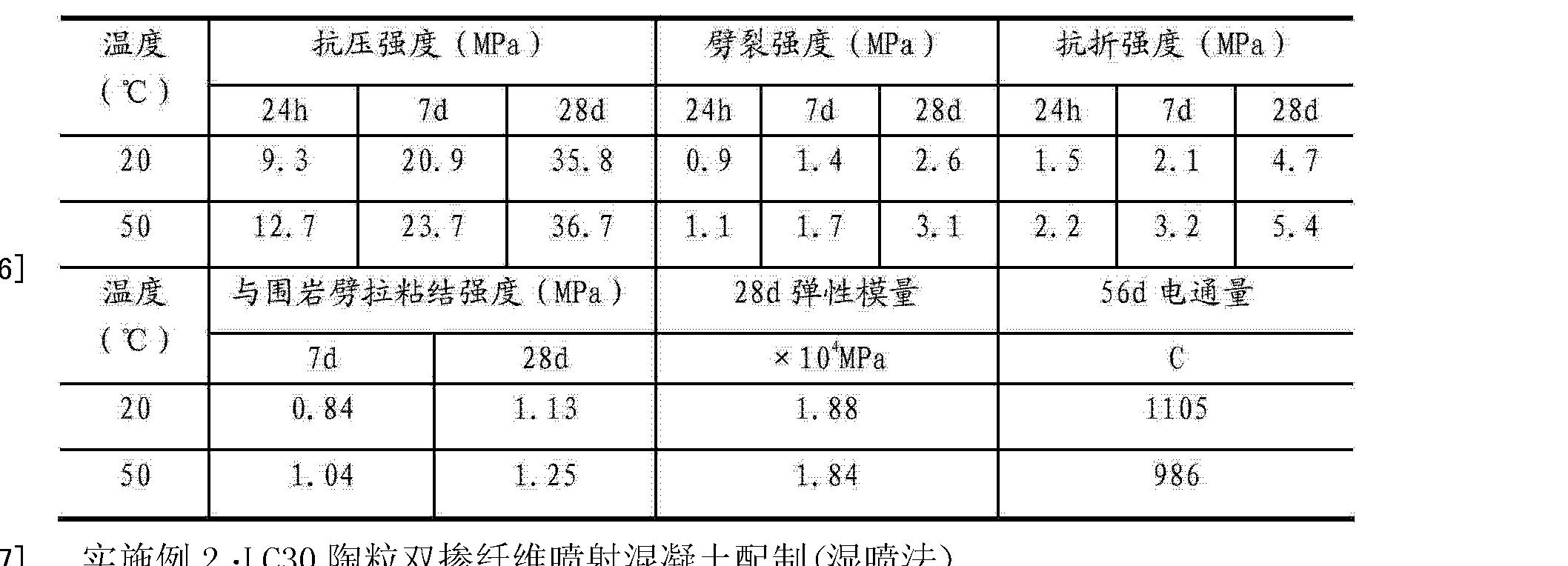 Figure CN102718443BD00051