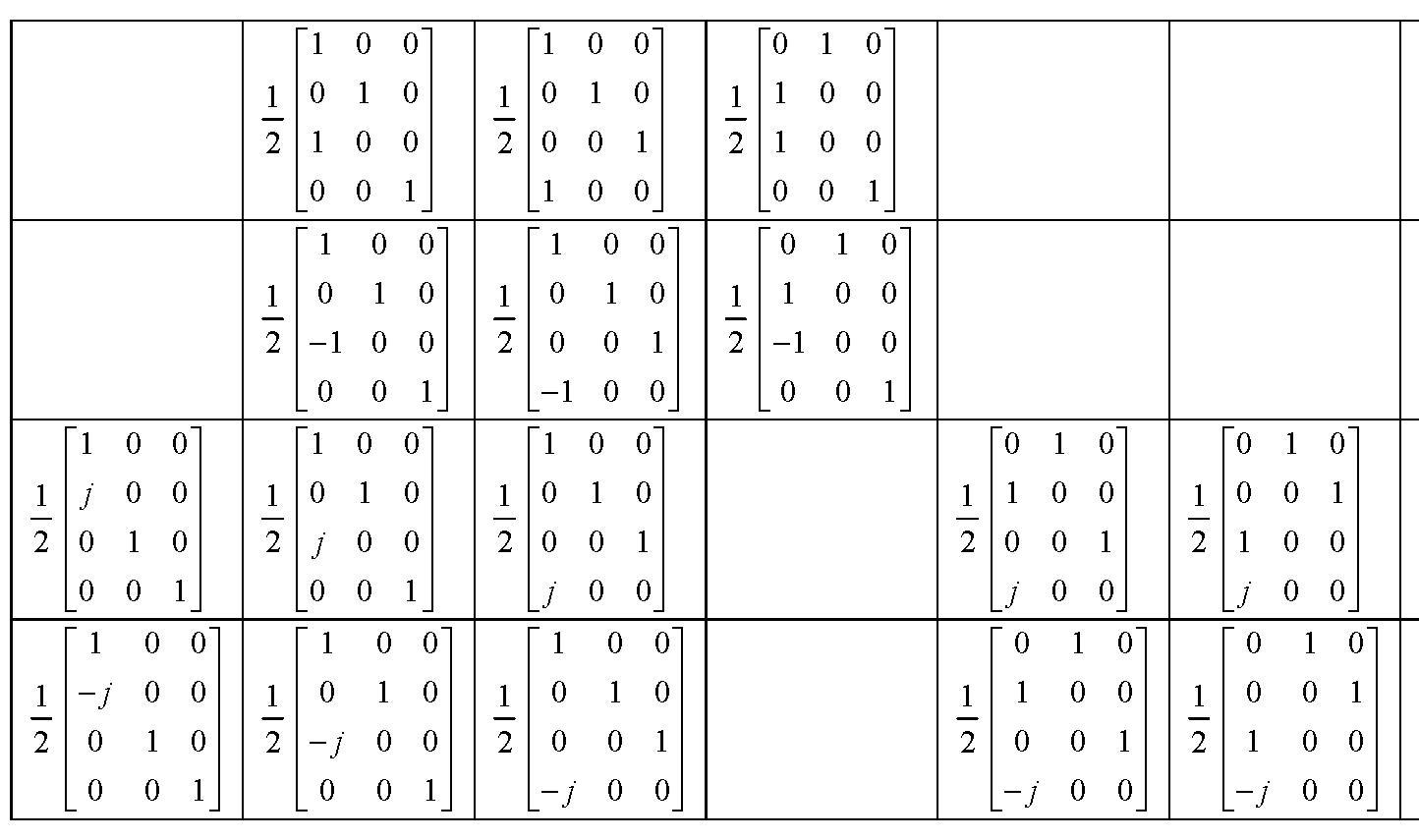 Figure 112010009825391-pat01200