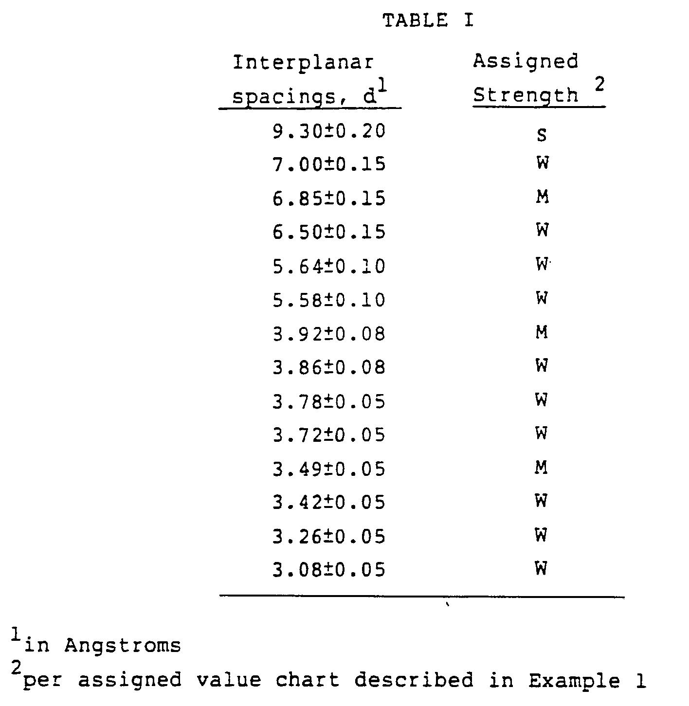 Ep0234755b1 Borosilicate Molecular Sieve Google Patents