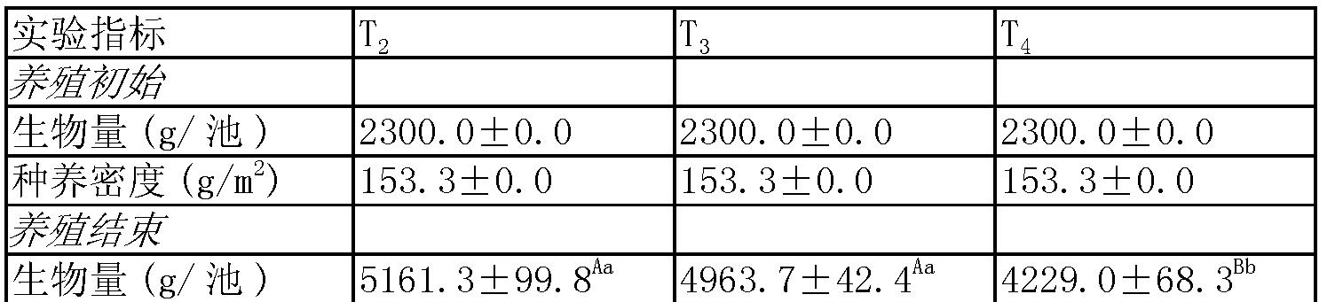 Figure CN103155891AD00081