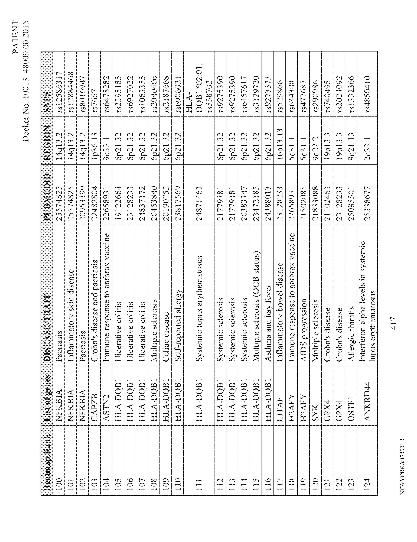 Figure imgf000419_0001