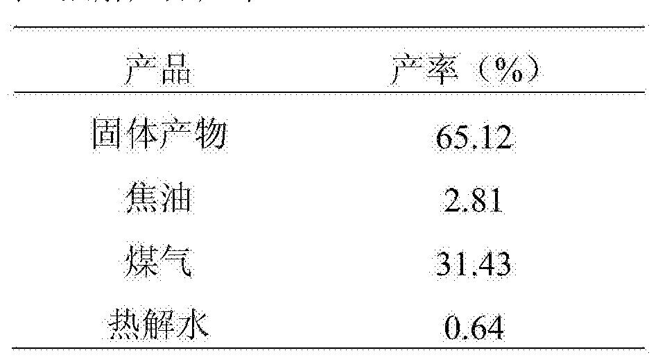 Figure CN103708455BD00082