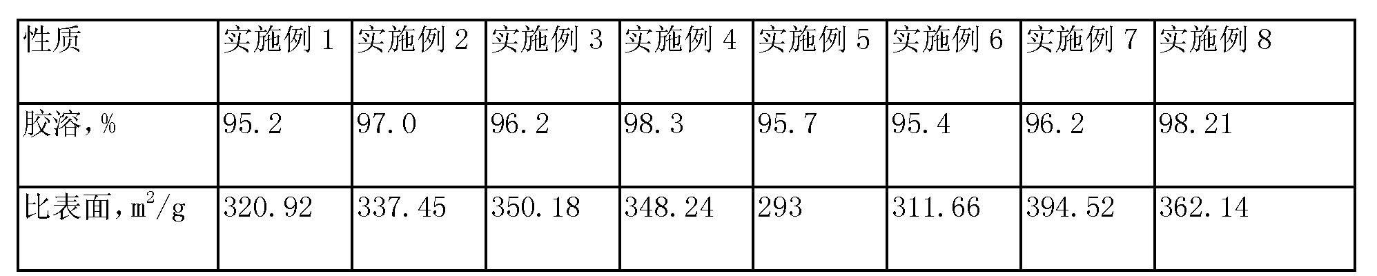 Figure CN103449485AD00061