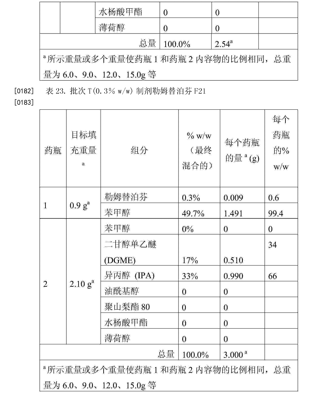 Figure CN104703624AD00361