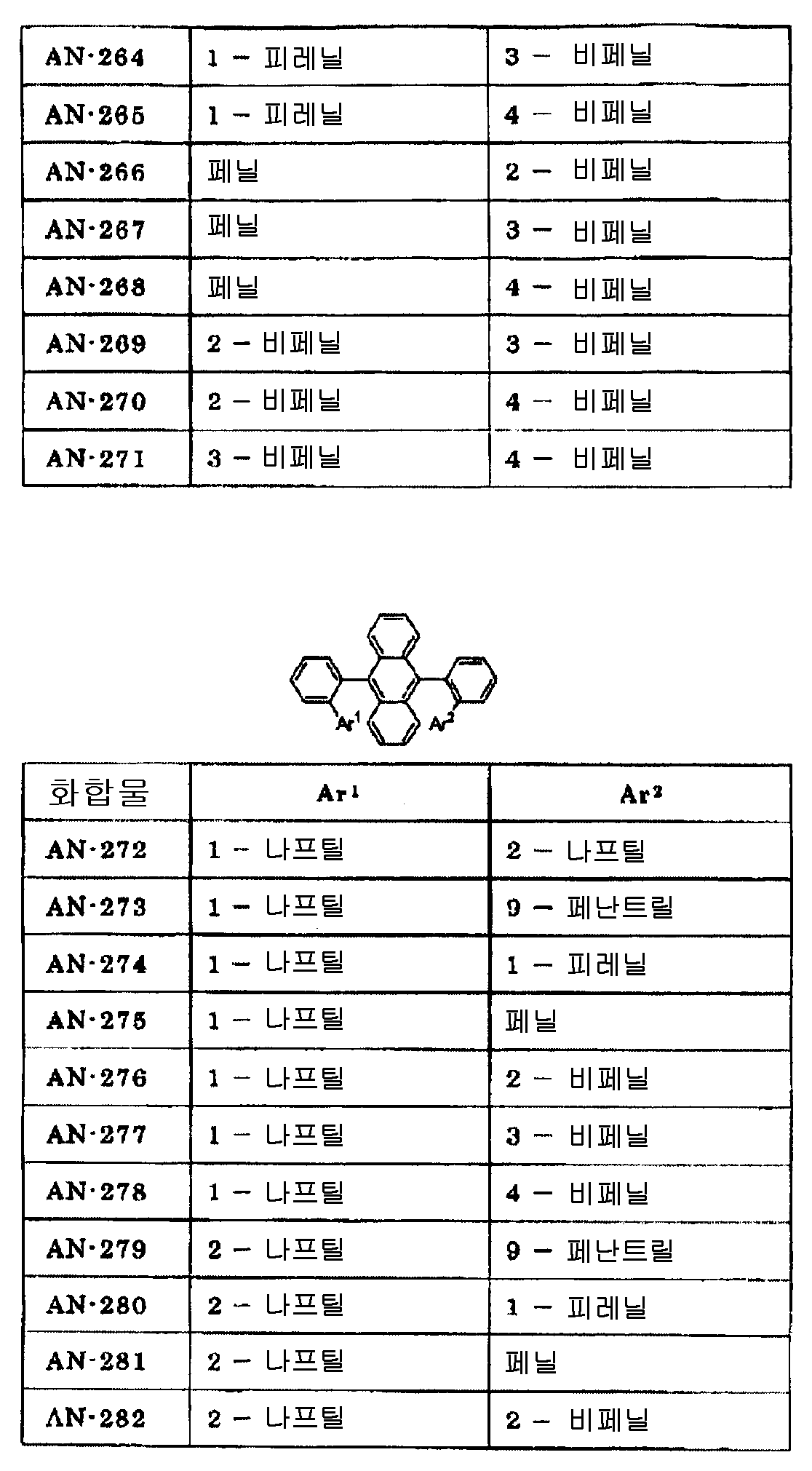 Figure 112009058821366-PCT00026