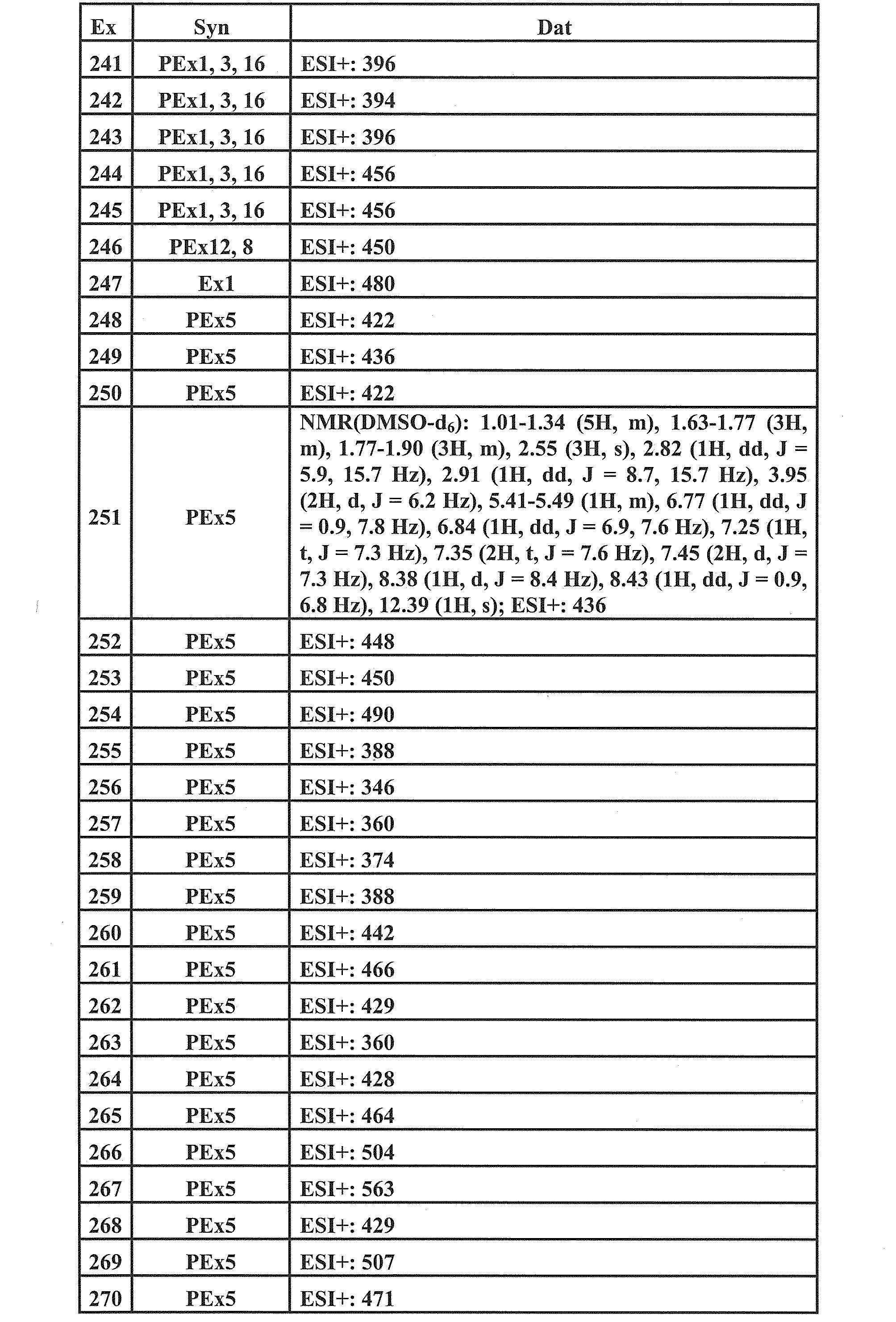 Figure JPOXMLDOC01-appb-T000137