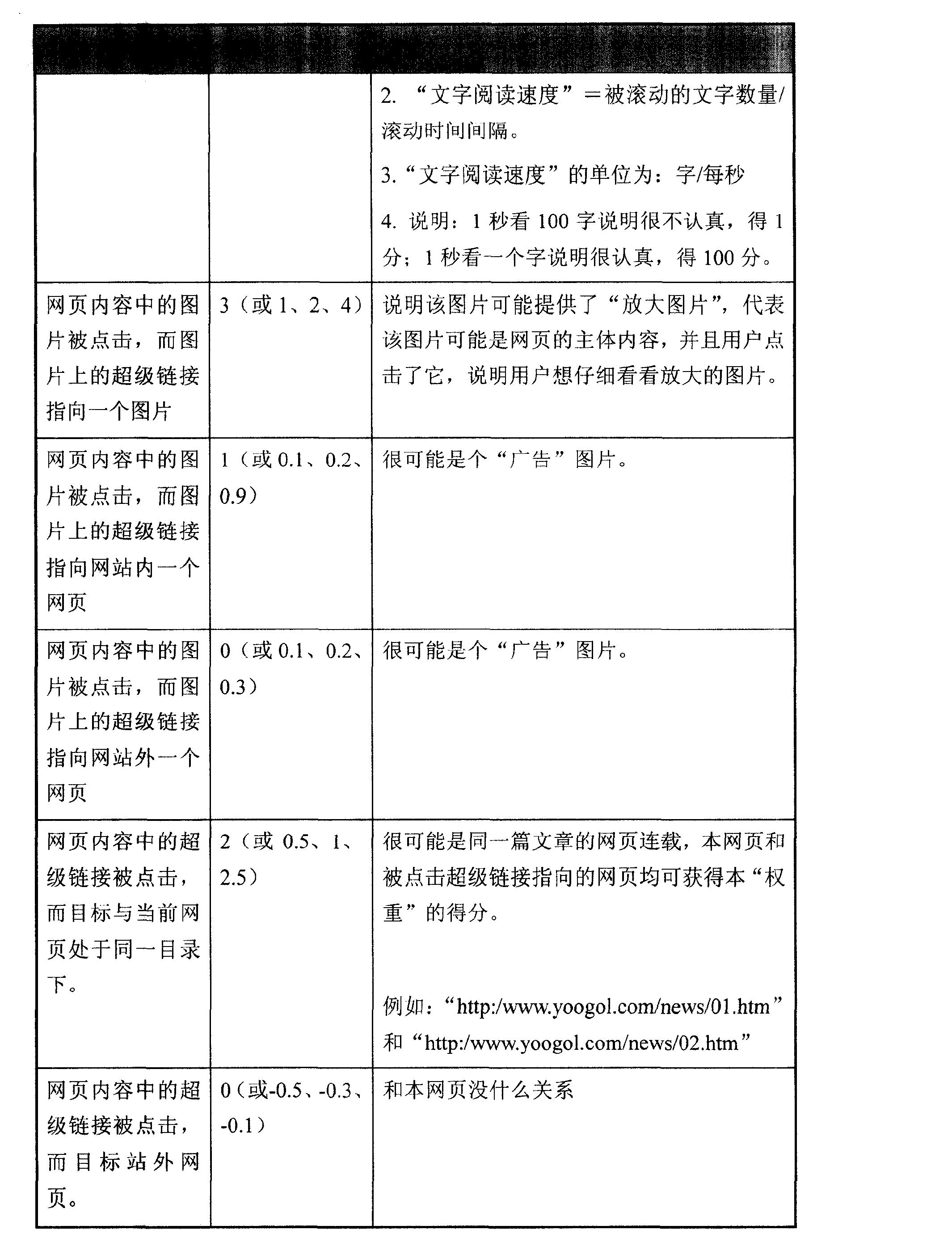 Figure CN101025737BD00141
