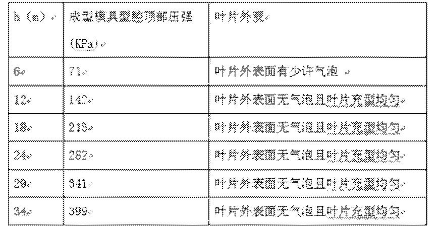 Figure CN104385623BD00061