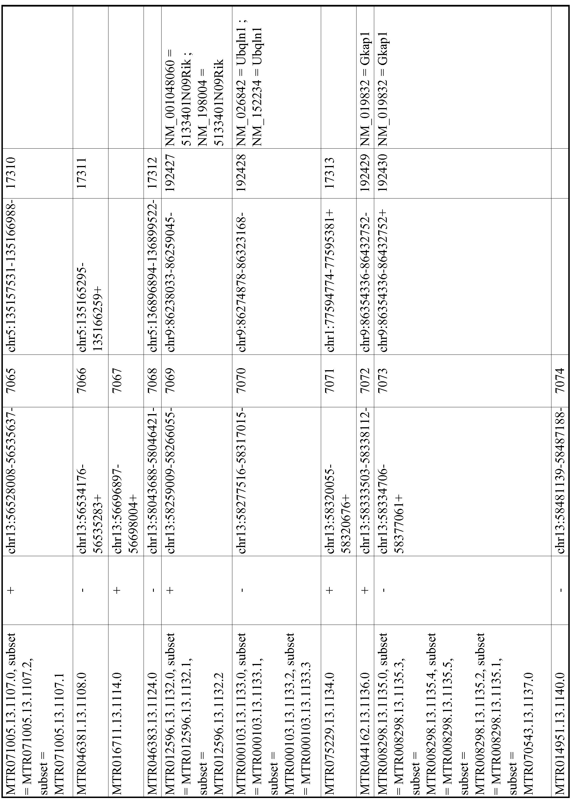 Figure imgf001245_0001