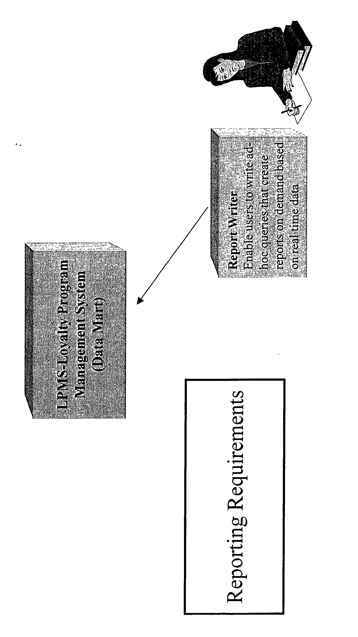 Figure US20030023491A1-20030130-P00079