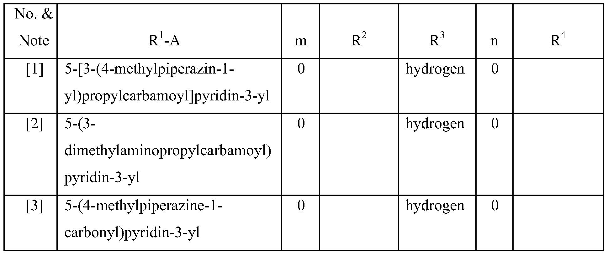 Figure imgf000147_0003