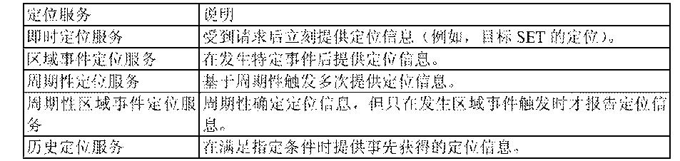 Figure CN103200523BD00071