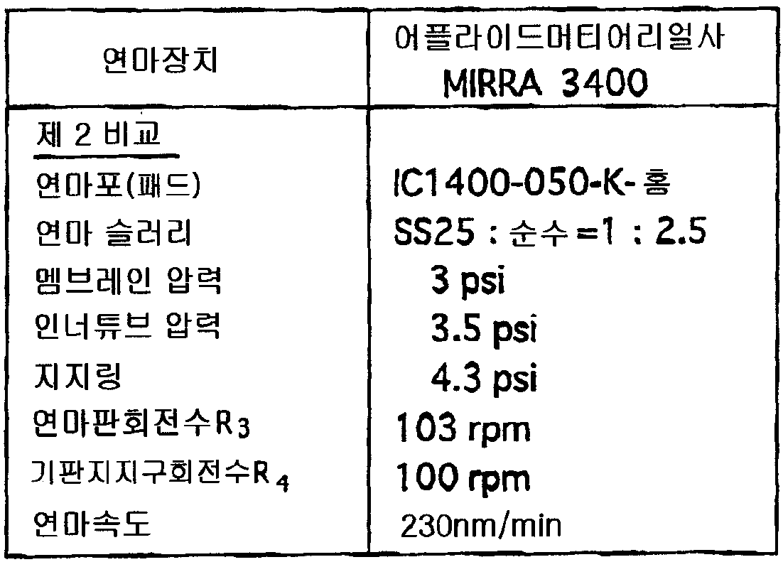 Figure 111999523945581-pat00009