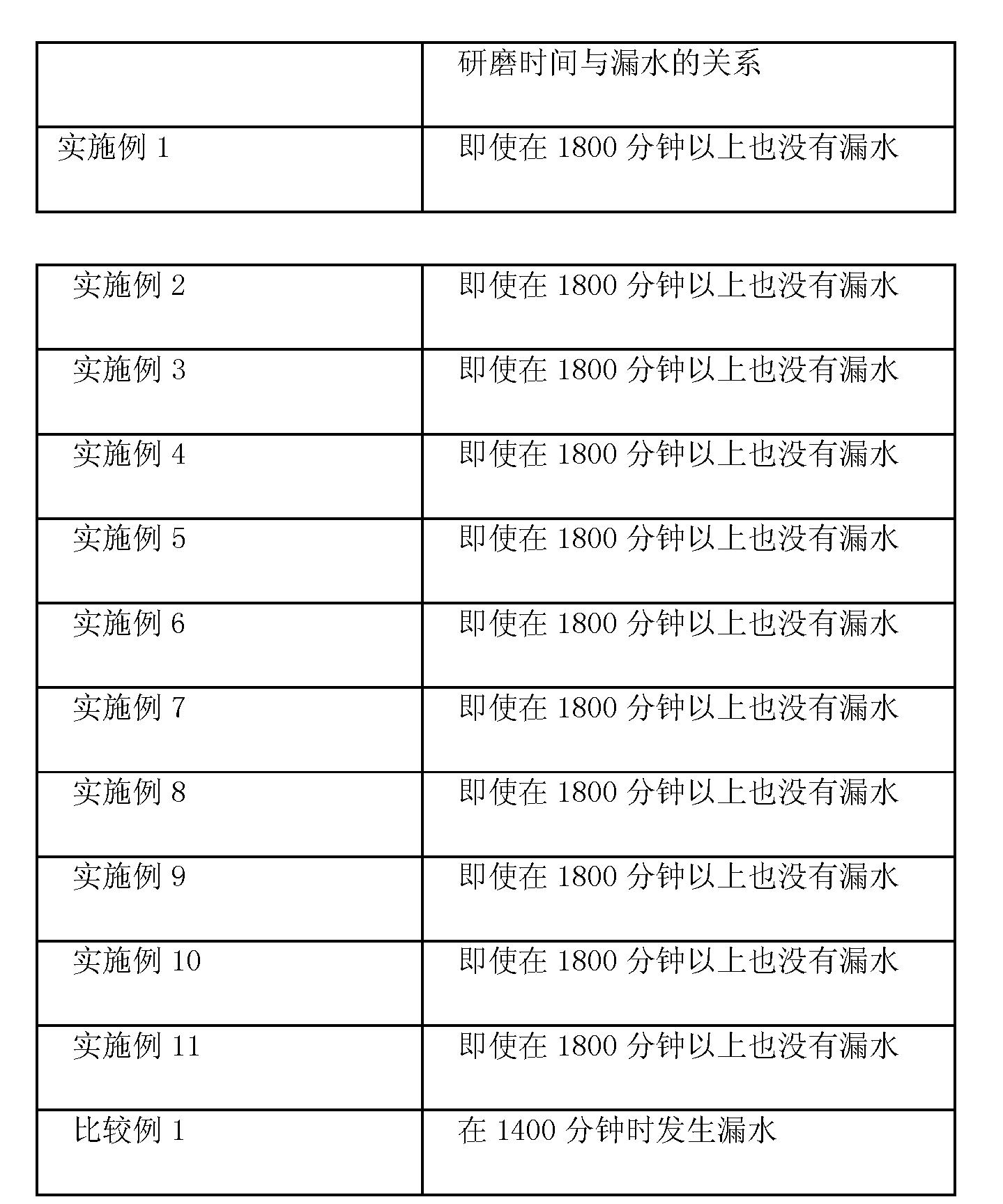 Figure CN102554766BD00341